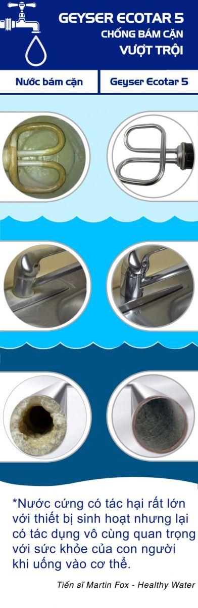Geyser Ecotar 5 giúp chống bám cặn cực tốt cho nước