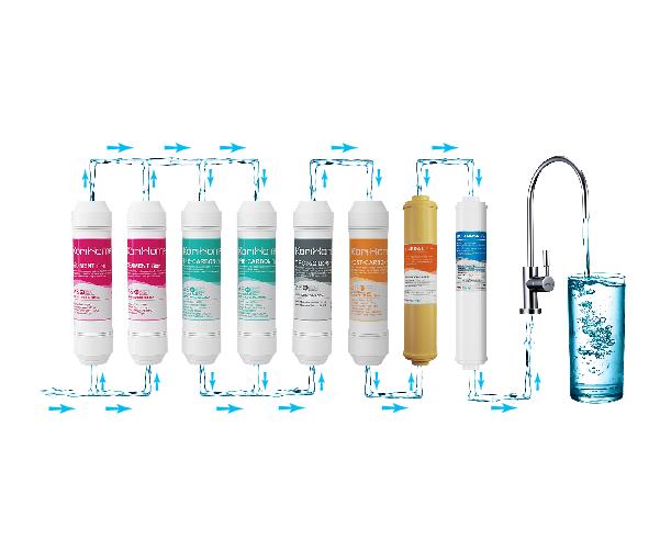 Hệ thống 8 lõi lọc nước kết hợp thông minh