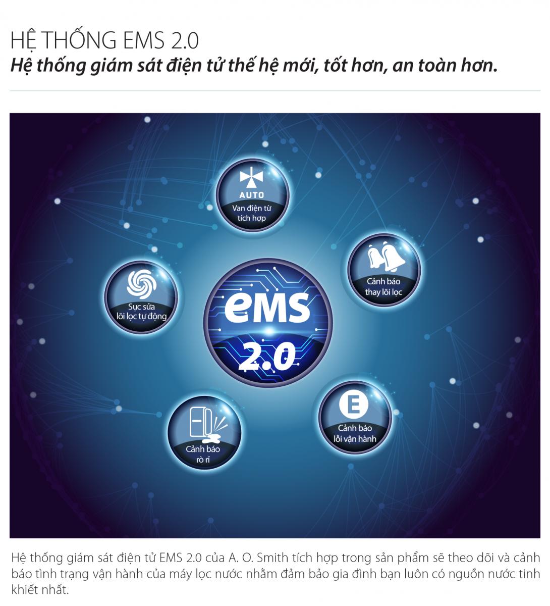 Hệ thống EMS giám sát hiện đại