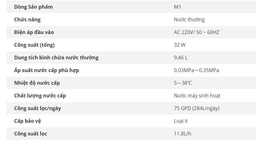 Thông số dòng máy M1