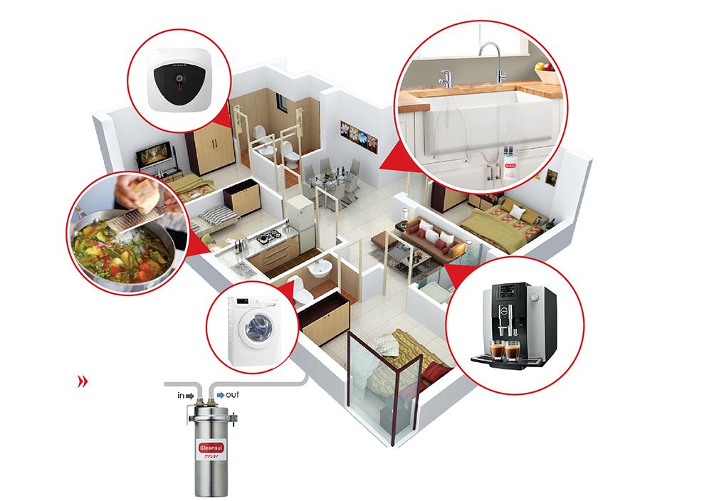 Ứng dụng máy lọc trong căn hộ chung cư